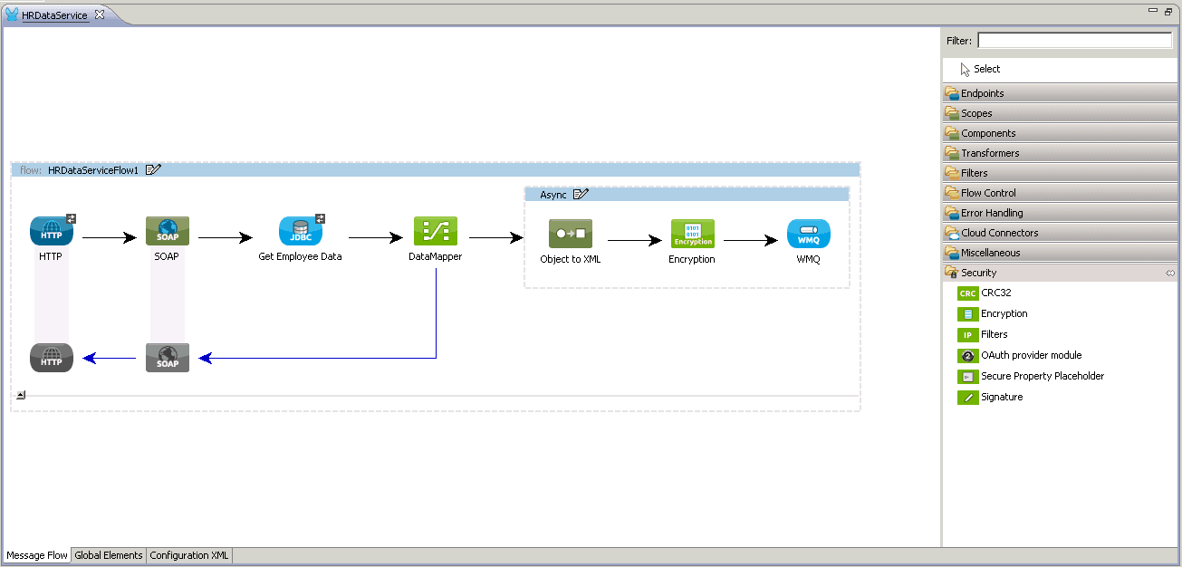 PGP Encryption and SalesForce Integration using MuleSoft's