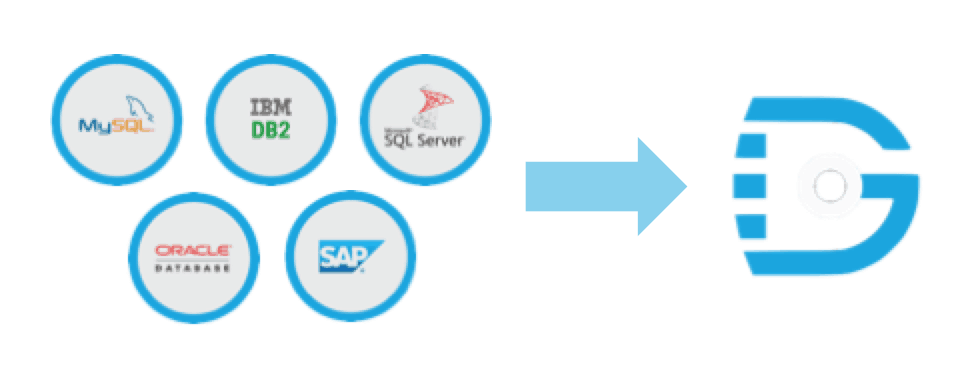 How to Create and Use OData APIs for Any Connectivity Need
