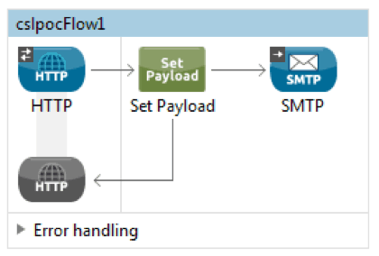 smtp-connector