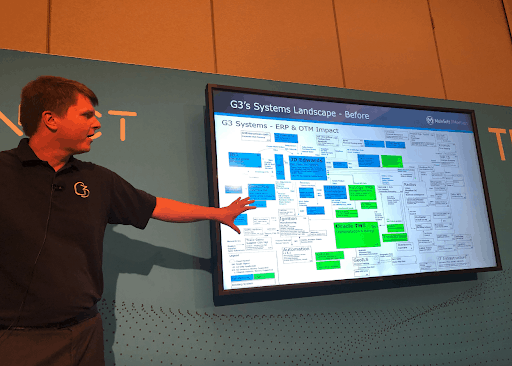 Chris Hepp at MuleSoft CONNECT 2019