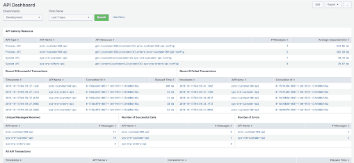 API dashboard screenshot