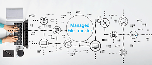 How managed file transfer solutions add value to an application network