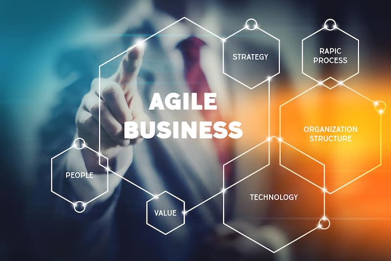 What business agility really means for IT