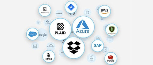Microsoft Azure, Plaid, and Dropbox: 11 new connectors for Anypoint Platform