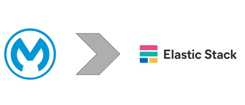 4 ways to externalize MuleSoft logs to the Elastic Stack