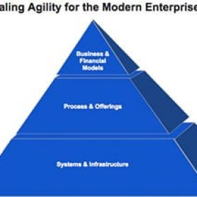 scaling agility for the modern enterprise